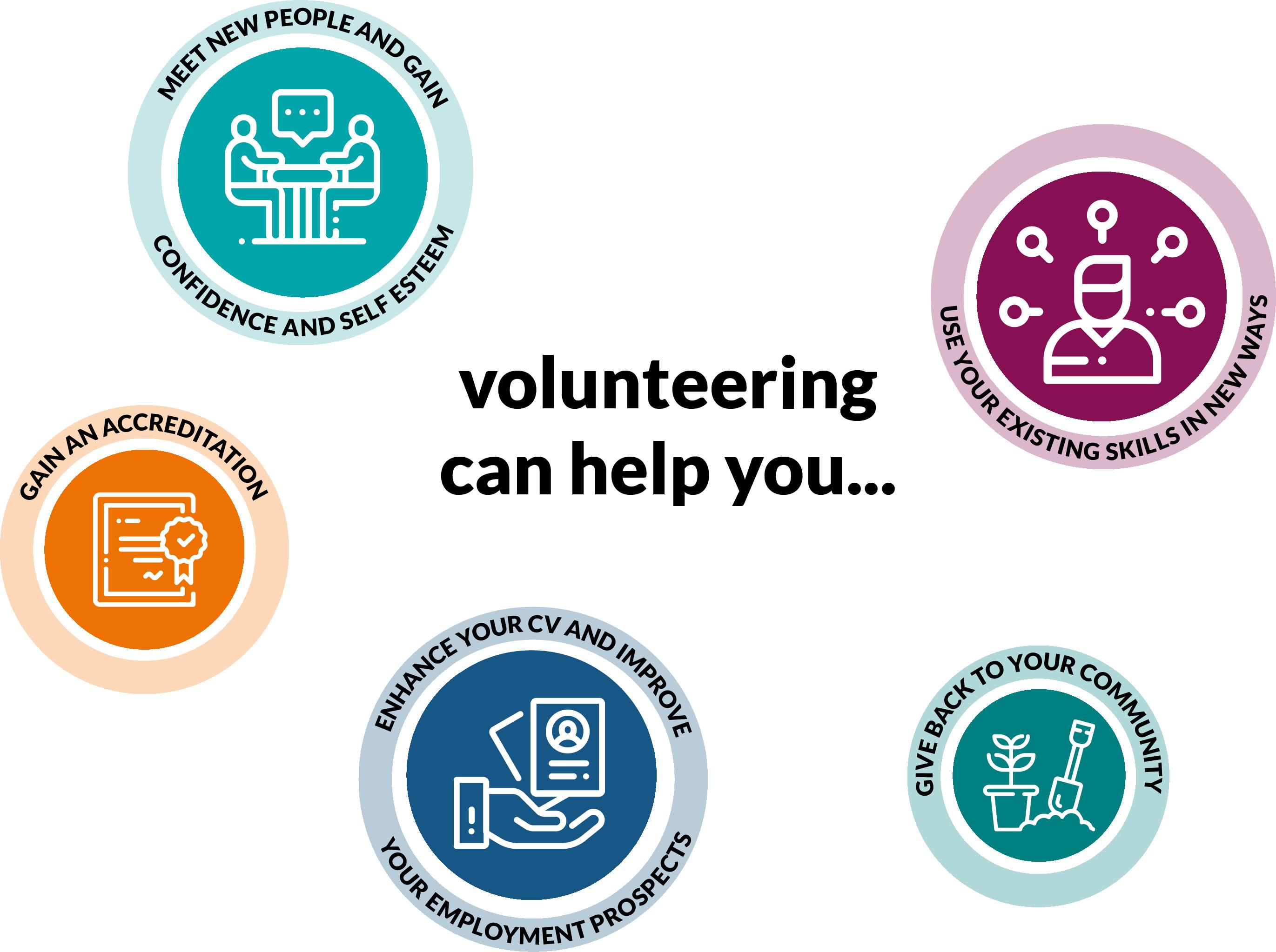 Volunteering can help you...